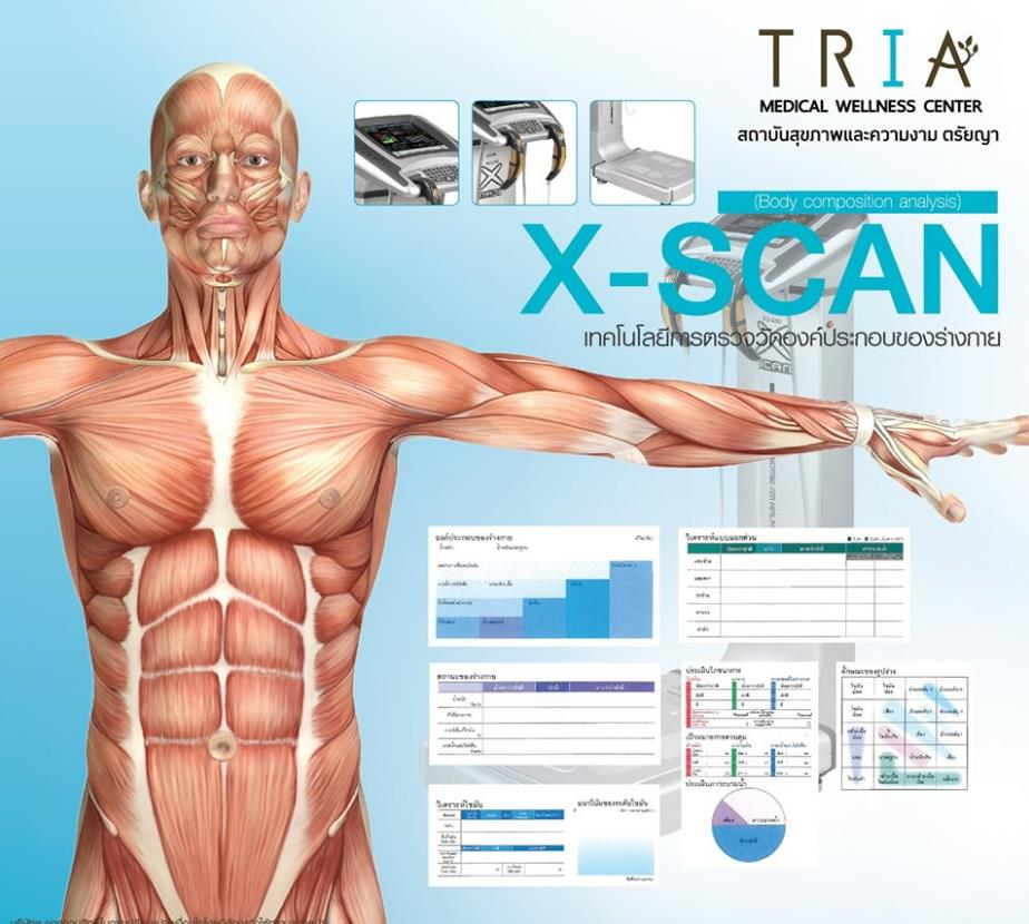 Trai wellness x scan
